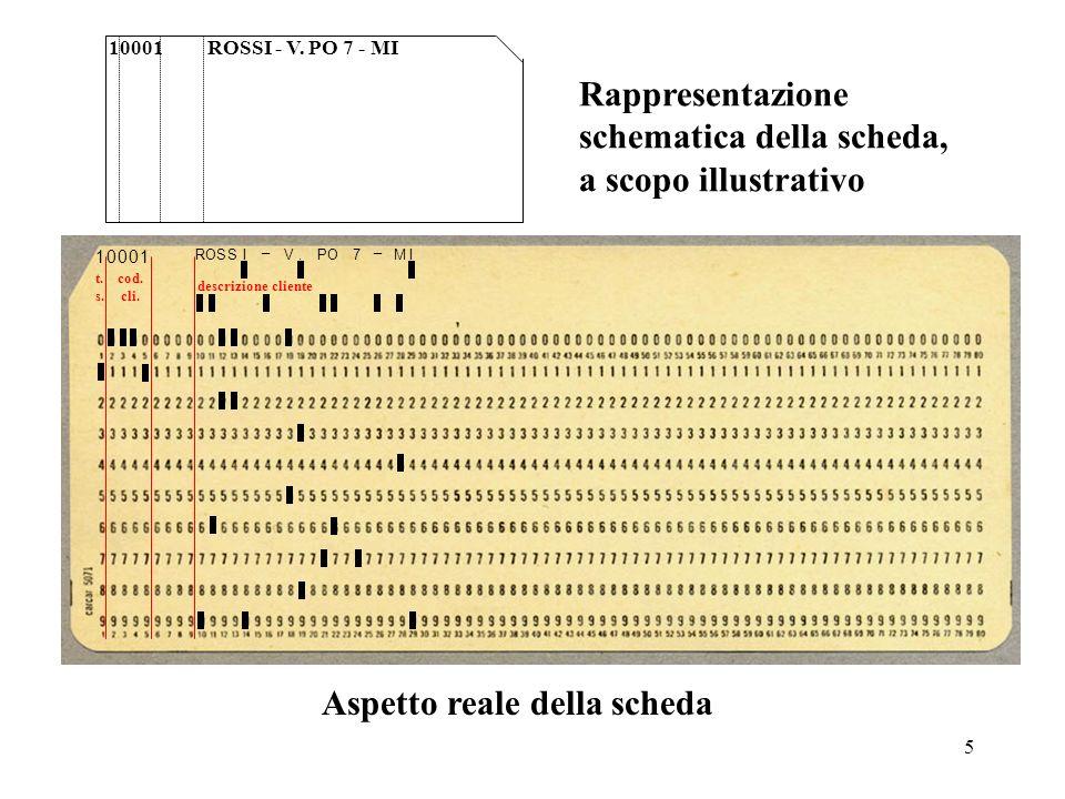 5 10001 ROSSI - V. PO 7 - MI Rappresentazione schematica della scheda, a scopo illustrativo Aspetto reale della scheda 10100 ROSSI _ OV.P7 _ MI t. s.
