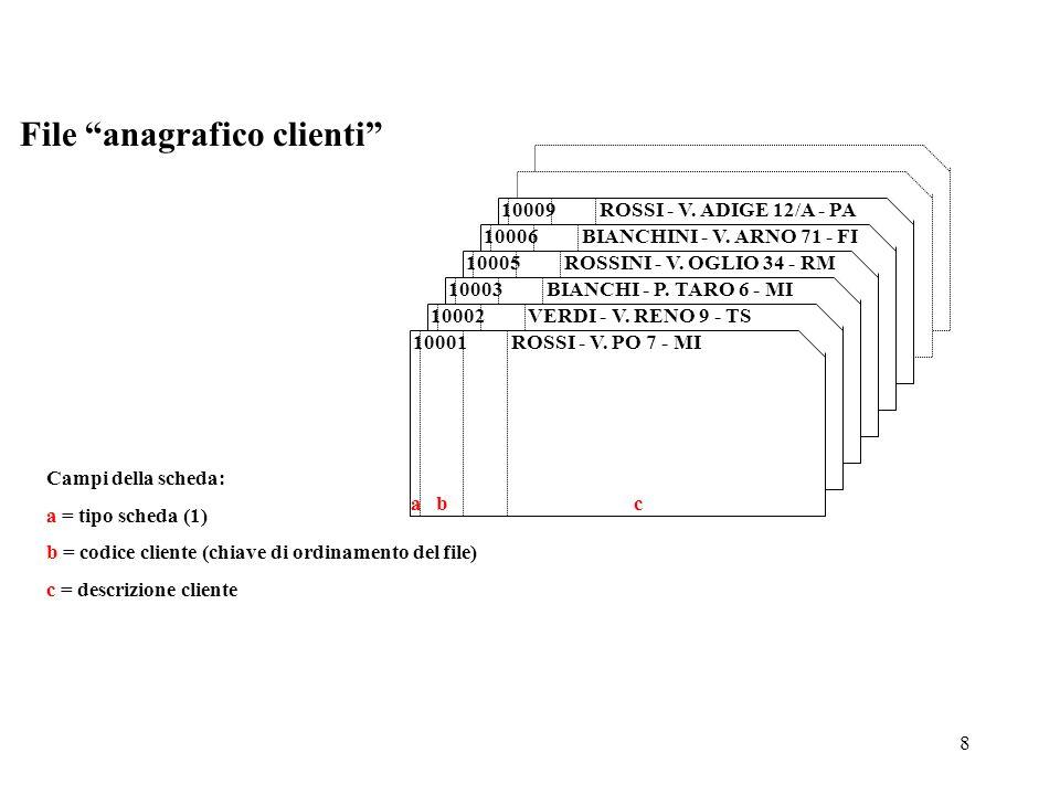 19 La procedura che è stata ora descritta mette in evidenza i due concetti basilari della elaborazione sequenziale: - lordinamento secondo il contenuto di uno o più campi chiave (codici identificativi e tipo scheda, nel nostro esempio); - lazione comandata dalla permanenza o dal cambiamento (rottura di sequenza) del valore di un campo chiave nel passaggio da una scheda alla successiva (p.e., al Passo 9, la stampa dellintestazione e del totale fattura a rottura del codice cliente).