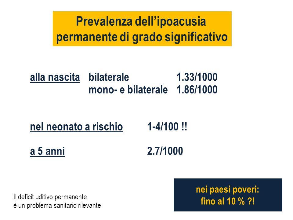 alla nascitabilaterale 1.33/1000 mono- e bilaterale1.86/1000 nel neonato a rischio1-4/100 !! a 5 anni2.7/1000 Prevalenza dellipoacusia permanente di g