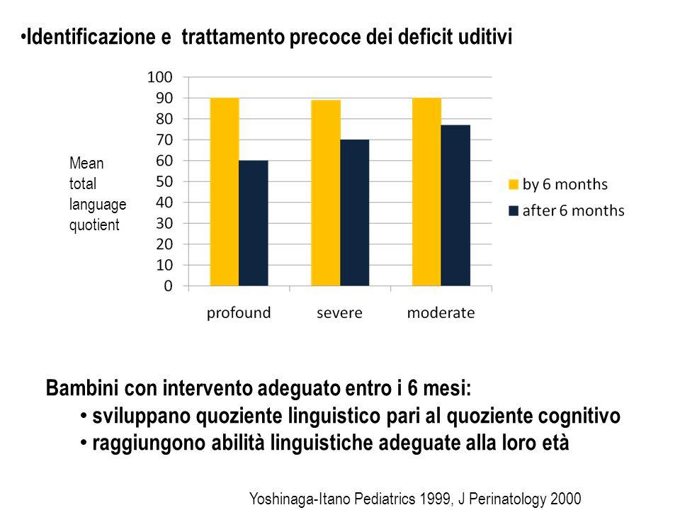 Bambini con intervento adeguato entro i 6 mesi: sviluppano quoziente linguistico pari al quoziente cognitivo raggiungono abilità linguistiche adeguate