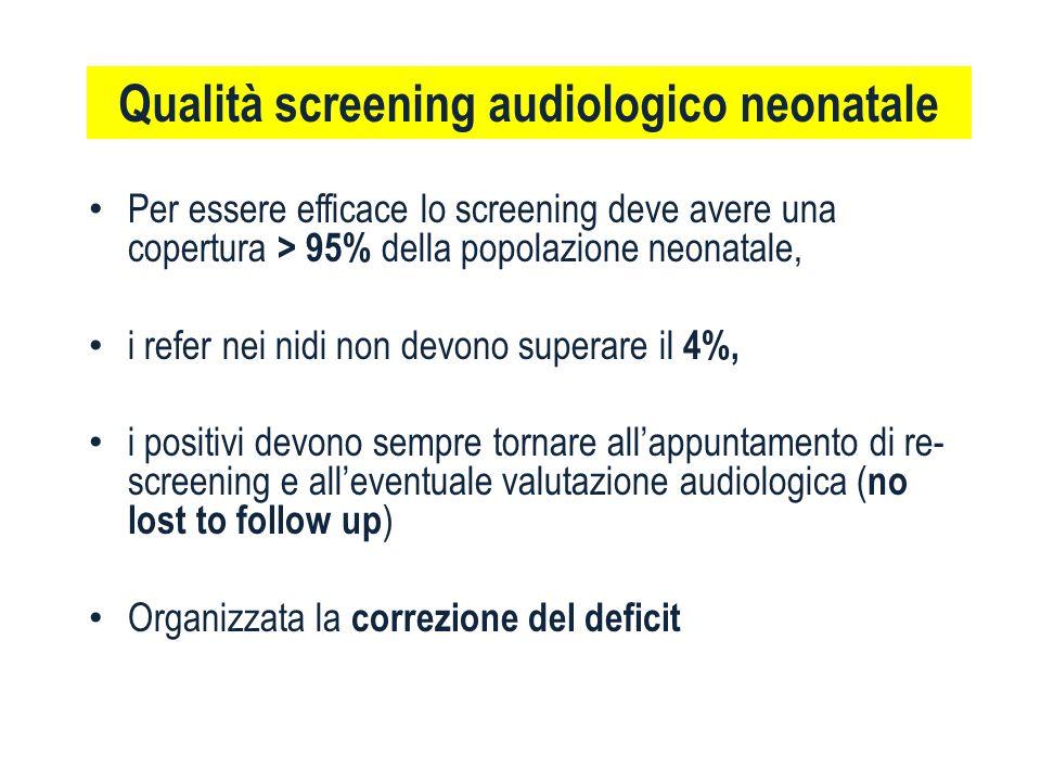 Per essere efficace lo screening deve avere una copertura > 95% della popolazione neonatale, i refer nei nidi non devono superare il 4%, i positivi de