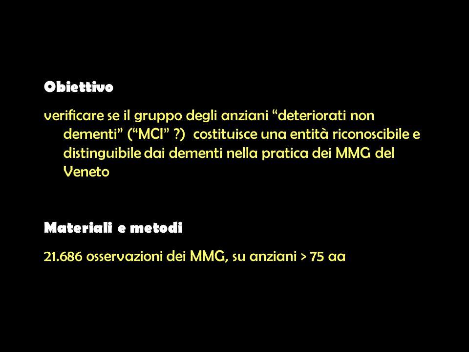 Obiettivo verificare se il gruppo degli anziani deteriorati non dementi (MCI ?) costituisce una entità riconoscibile e distinguibile dai dementi nella pratica dei MMG del Veneto Materiali e metodi 21.686 osservazioni dei MMG, su anziani > 75 aa