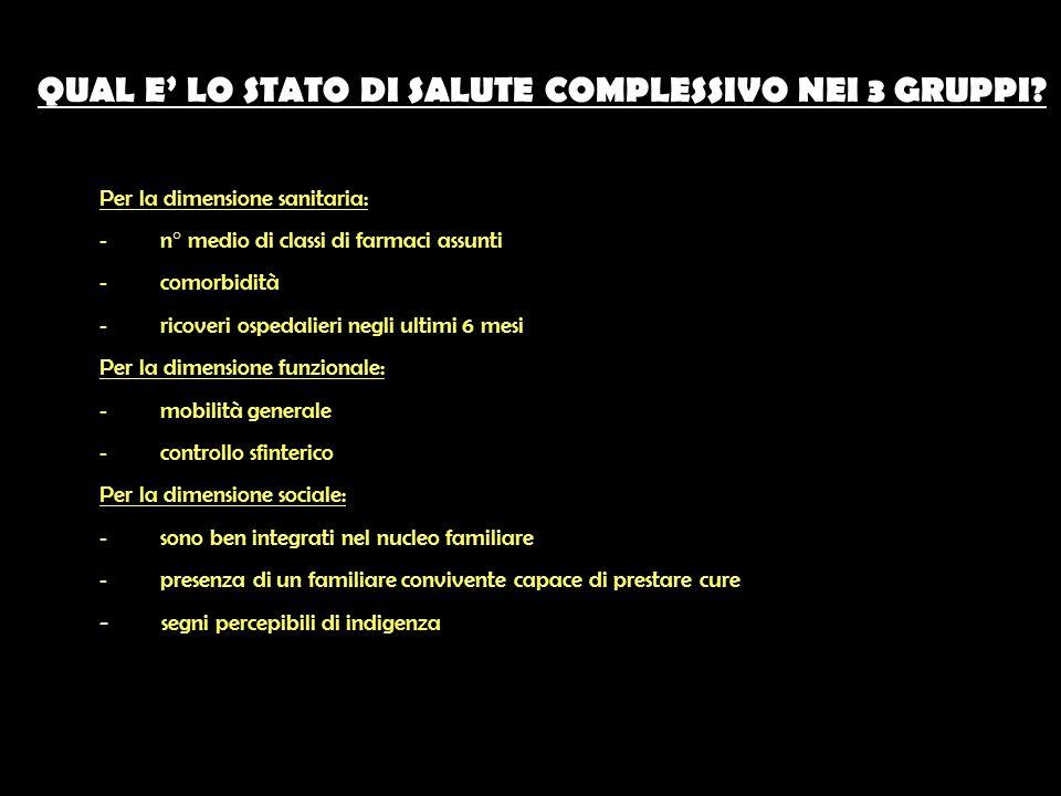 QUAL E LO STATO DI SALUTE COMPLESSIVO NEI 3 GRUPPI.