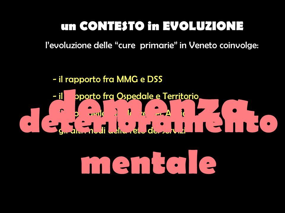 un CONTESTO in EVOLUZIONE levoluzione delle cure primarie in Veneto coinvolge: - il rapporto fra MMG e DSS - il rapporto fra Ospedale e Territorio - il ruolo delle Residenze per Anziani - gli altri nodi della rete dei servizi demenza deterioramento mentale