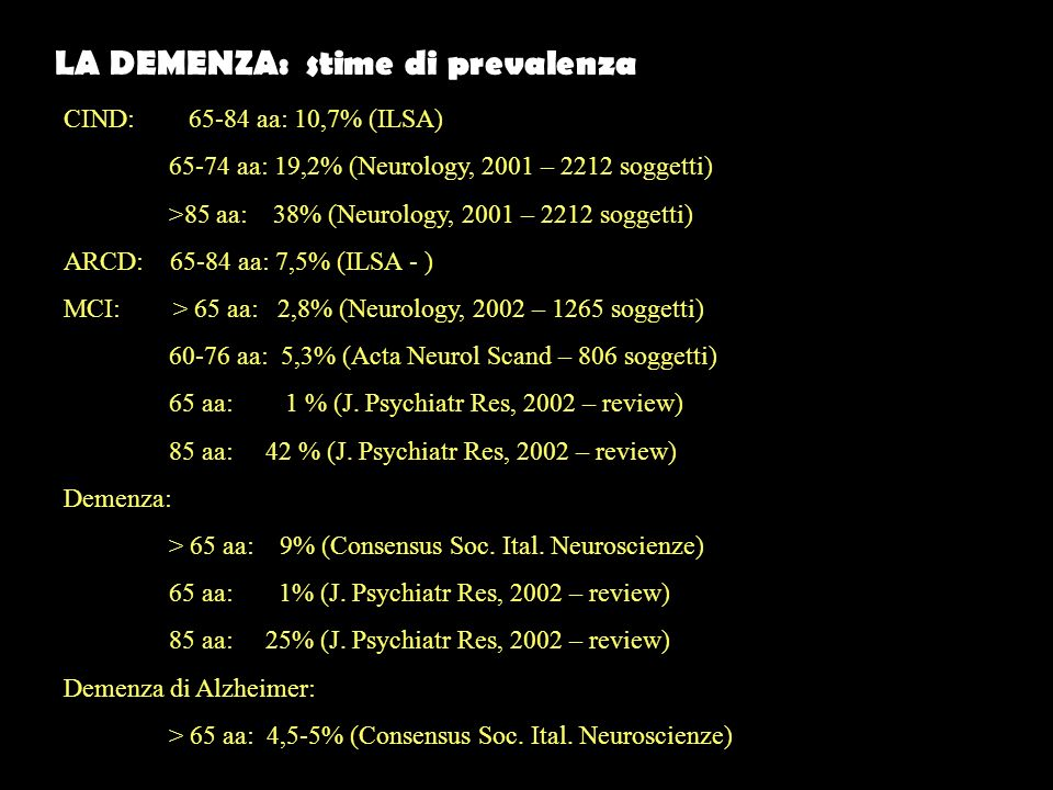 LA DEMENZA: stime di prevalenza CIND: 65-84 aa: 10,7% (ILSA) 65-74 aa: 19,2% (Neurology, 2001 – 2212 soggetti) >85 aa: 38% (Neurology, 2001 – 2212 sog