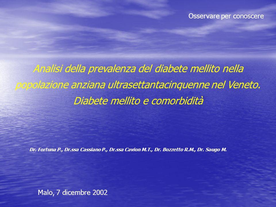 Odds ratios: diabetici vs non diabetici (Ci 95%) 75-7980-8485-89>=90 M1,38 (1,07 - 1,79) 1,66 (1,13 - 2,44) 0,93 (0,53 - 1,63) 1,86 (0,59 - 5,93) F1,61 (1,29 - 2,01) 1,80 (1,37 - 2,36) 1,65 (1,22 - 2,21) 1,21 (0,69 - 2,11)
