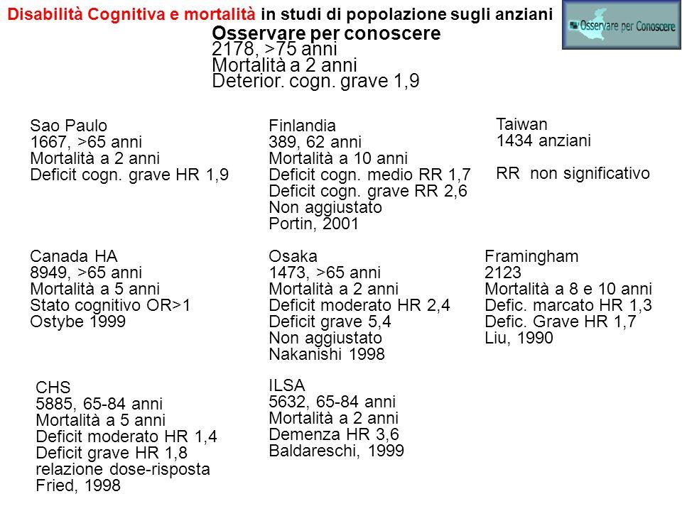 Disabilità Cognitiva e mortalità in studi di popolazione sugli anziani Osservare per conoscere 2178, >75 anni Mortalità a 2 anni Deterior. cogn. grave