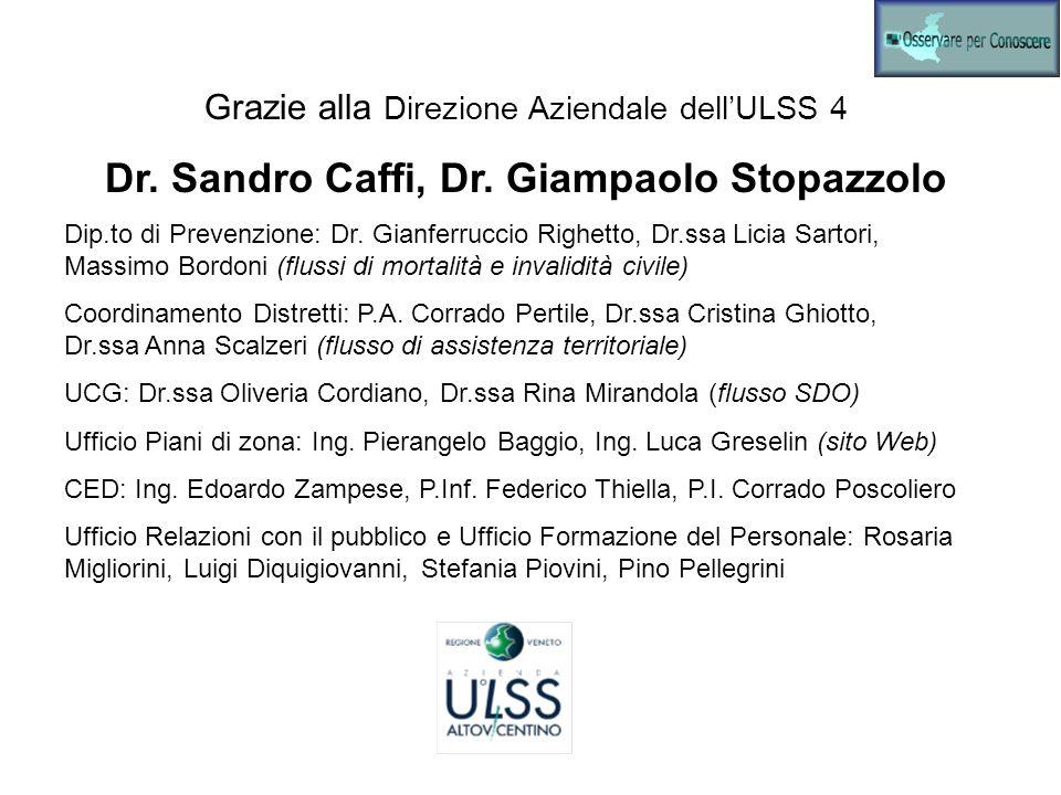 Grazie alla Direzione Aziendale dellULSS 4 Dr. Sandro Caffi, Dr. Giampaolo Stopazzolo Dip.to di Prevenzione: Dr. Gianferruccio Righetto, Dr.ssa Licia