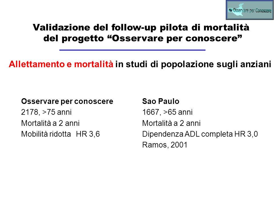 Validazione del follow-up pilota di mortalità del progetto Osservare per conoscere Allettamento e mortalità in studi di popolazione sugli anziani Osse