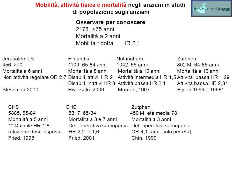 Mobilità, attività fisica e mortalità negli anziani in studi di popolazione sugli anziani Osservare per conoscere 2178, >75 anni Mortalità a 2 anni Mo