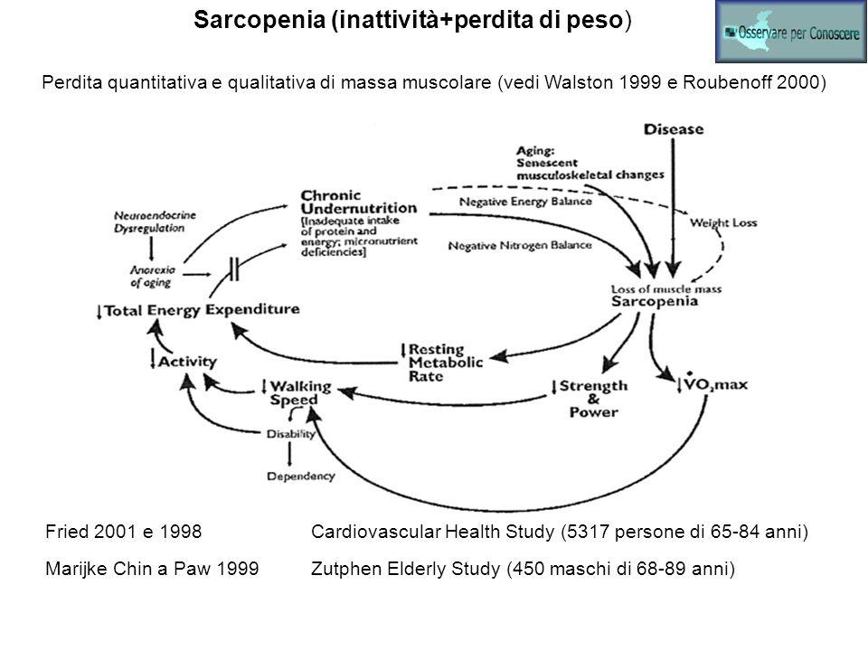 Sarcopenia (inattività+perdita di peso) Perdita quantitativa e qualitativa di massa muscolare (vedi Walston 1999 e Roubenoff 2000) Fried 2001 e 1998 C