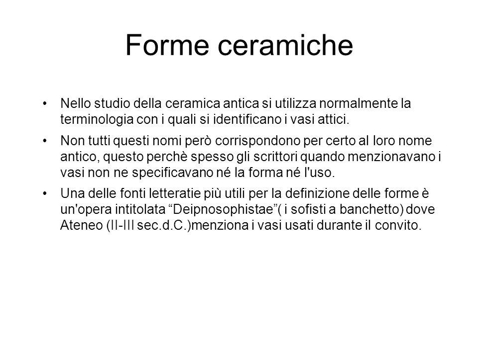 Forme ceramiche Nello studio della ceramica antica si utilizza normalmente la terminologia con i quali si identificano i vasi attici. Non tutti questi
