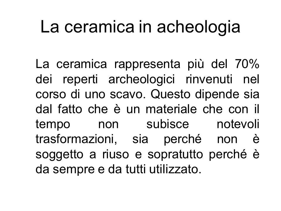 La ceramica in acheologia La ceramica rappresenta più del 70% dei reperti archeologici rinvenuti nel corso di uno scavo.