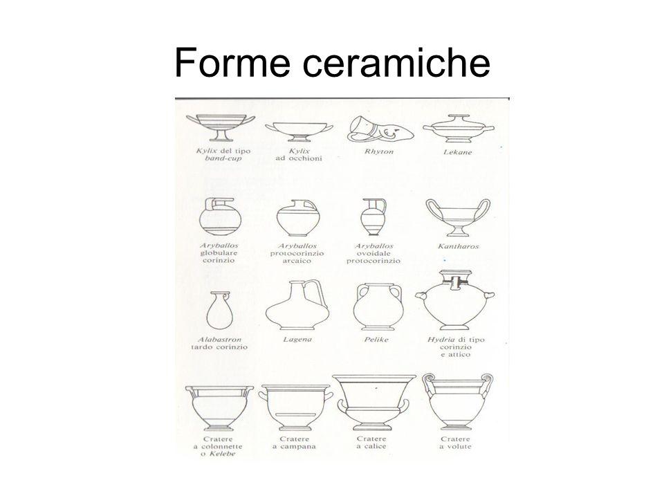 Forme ceramiche