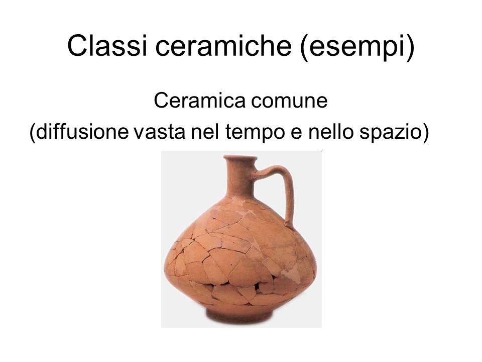 Classi ceramiche (esempi) Ceramica comune (diffusione vasta nel tempo e nello spazio)