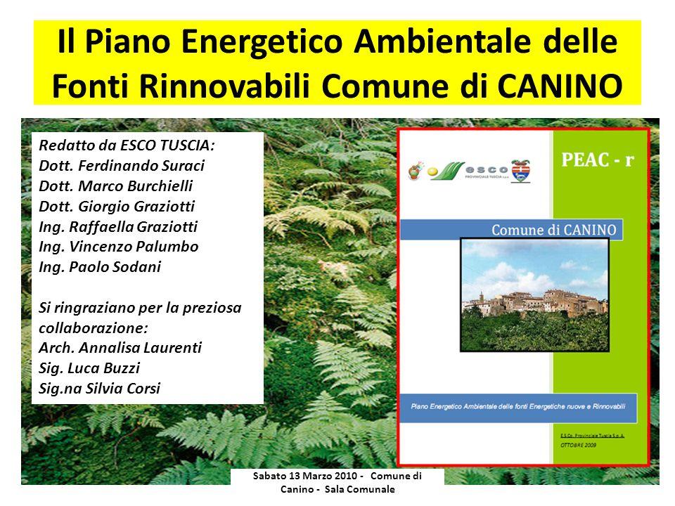 Il Piano Energetico Ambientale delle Fonti Rinnovabili Comune di CANINO Sabato 13 Marzo 2010 - Comune di Canino - Sala Comunale Redatto da ESCO TUSCIA
