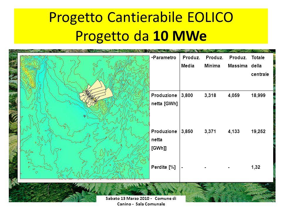 Progetto Cantierabile EOLICO Progetto da 10 MWe Sabato 13 Marzo 2010 - Comune di Canino - Sala Comunale Parametro Produz. Media Produz. Minima Produz.