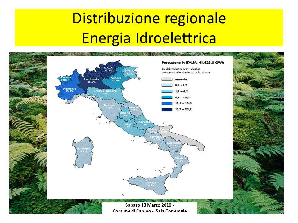 Distribuzione regionale Energia Idroelettrica Sabato 13 Marzo 2010 - Comune di Canino - Sala Comunale