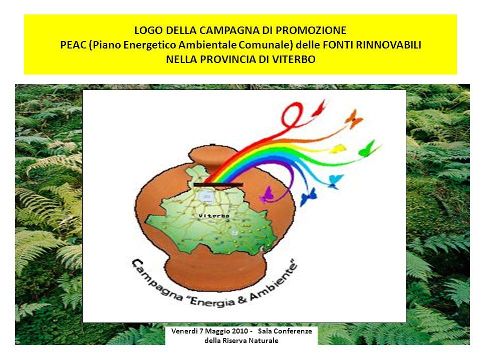 LOGO DELLA CAMPAGNA DI PROMOZIONE PEAC (Piano Energetico Ambientale Comunale) delle FONTI RINNOVABILI NELLA PROVINCIA DI VITERBO Venerdi 7 Maggio 2010