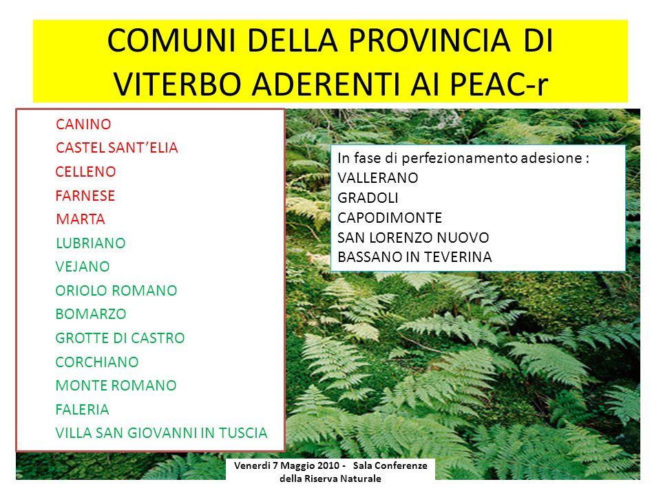 COMUNI DELLA PROVINCIA DI VITERBO ADERENTI AI PEAC-r Venerdi 7 Maggio 2010 - Sala Conferenze della Riserva Naturale CANINO CASTEL SANTELIA CELLENO FARNESE MARTA LUBRIANO VEJANO ORIOLO ROMANO BOMARZO GROTTE DI CASTRO CORCHIANO MONTE ROMANO FALERIA VILLA SAN GIOVANNI IN TUSCIA In fase di perfezionamento adesione : VALLERANO GRADOLI CAPODIMONTE SAN LORENZO NUOVO BASSANO IN TEVERINA