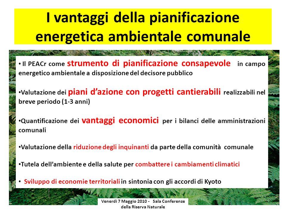 I vantaggi della pianificazione energetica ambientale comunale Venerdi 7 Maggio 2010 - Sala Conferenze della Riserva Naturale Il PEACr come strumento
