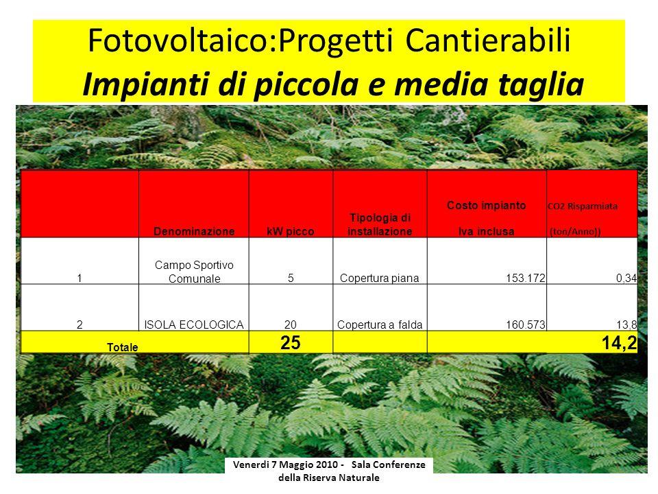 Fotovoltaico:Progetti Cantierabili Impianti di piccola e media taglia Venerdi 7 Maggio 2010 - Sala Conferenze della Riserva Naturale DenominazionekW p