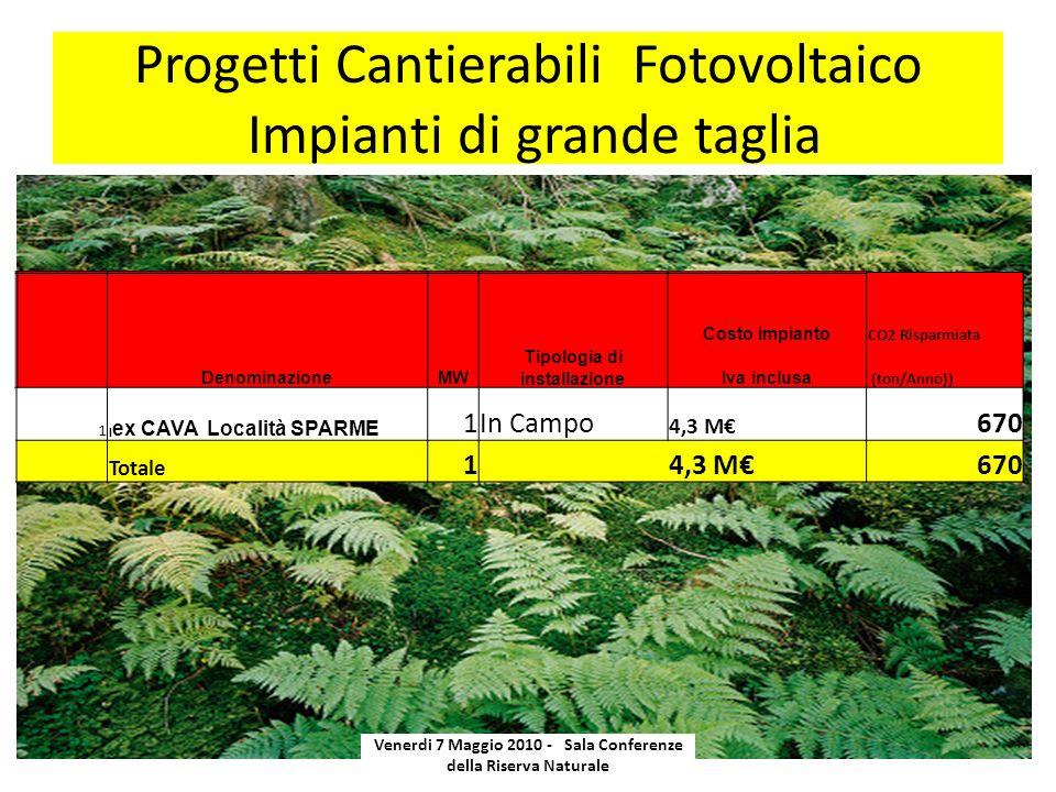 Progetti Cantierabili Fotovoltaico Impianti di grande taglia Venerdi 7 Maggio 2010 - Sala Conferenze della Riserva Naturale DenominazioneMW Tipologia