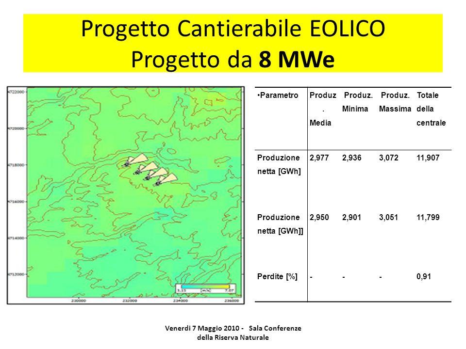 Progetto Cantierabile EOLICO Progetto da 8 MWe Venerdi 7 Maggio 2010 - Sala Conferenze della Riserva Naturale Parametro Produz. Media Produz. Minima P