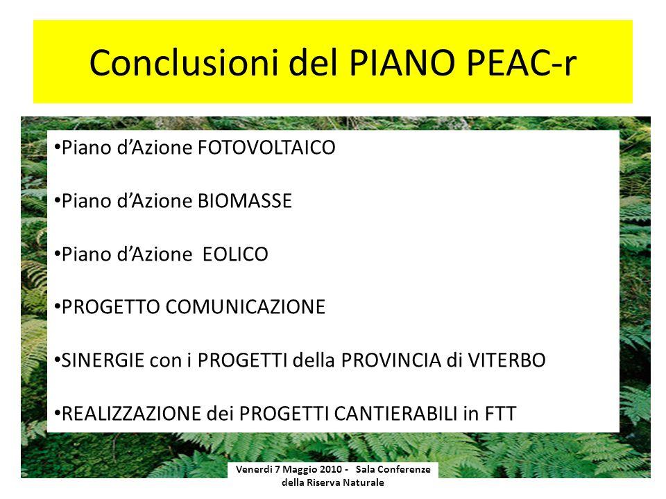 Conclusioni del PIANO PEAC-r Venerdi 7 Maggio 2010 - Sala Conferenze della Riserva Naturale Piano dAzione FOTOVOLTAICO Piano dAzione BIOMASSE Piano dAzione EOLICO PROGETTO COMUNICAZIONE SINERGIE con i PROGETTI della PROVINCIA di VITERBO REALIZZAZIONE dei PROGETTI CANTIERABILI in FTT