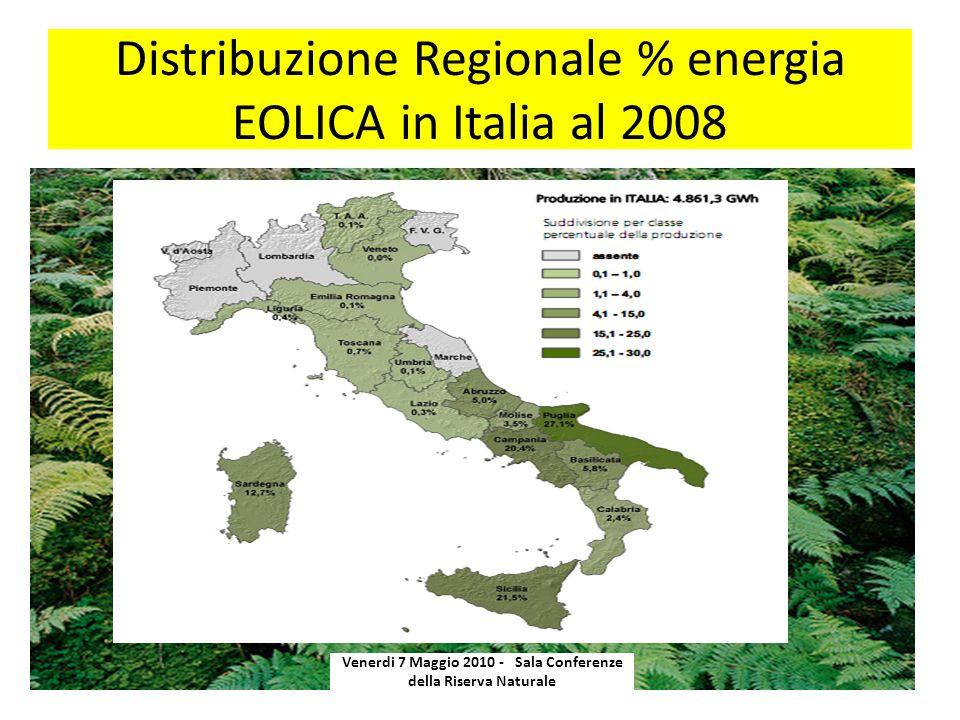 Distribuzione Regionale % energia EOLICA in Italia al 2008 Venerdi 7 Maggio 2010 - Sala Conferenze della Riserva Naturale