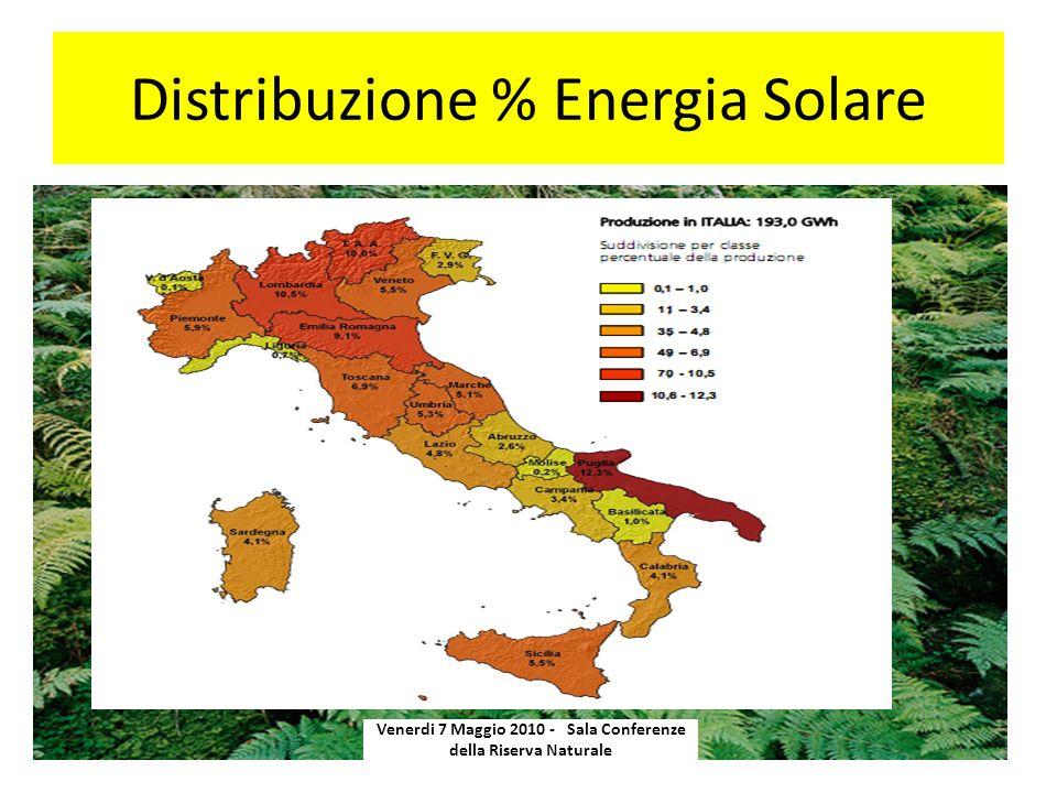 Distribuzione % Energia Solare Venerdi 7 Maggio 2010 - Sala Conferenze della Riserva Naturale