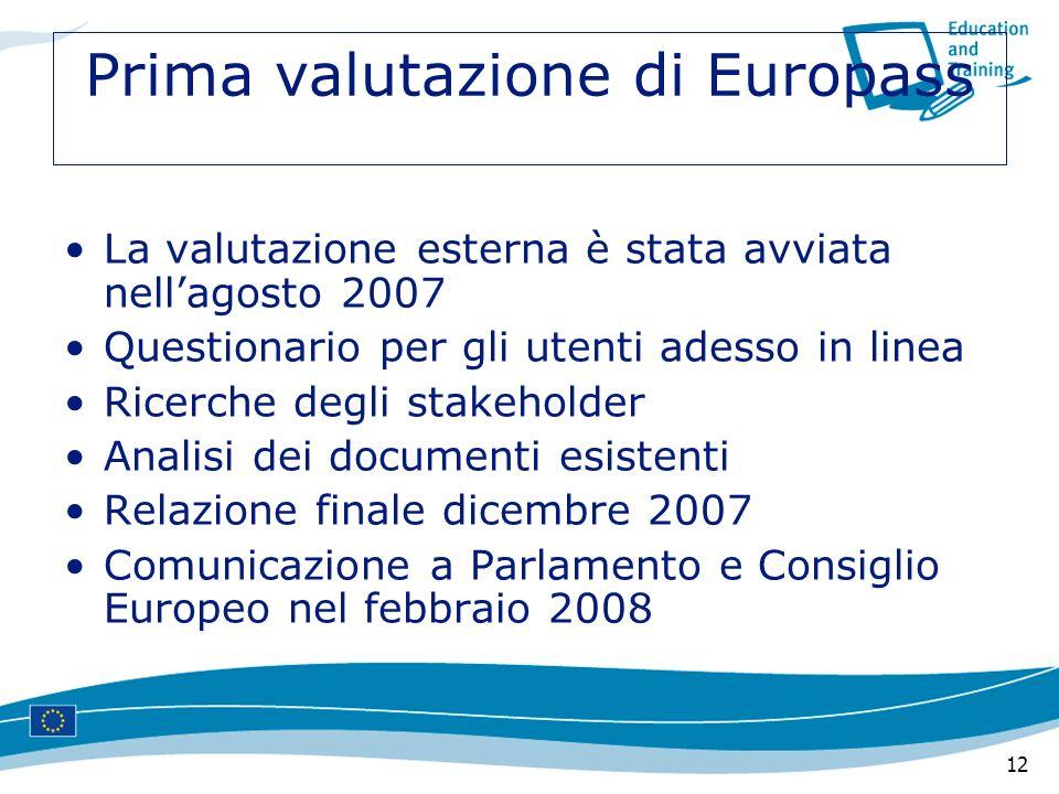 12 Prima valutazione di Europass La valutazione esterna è stata avviata nellagosto 2007 Questionario per gli utenti adesso in linea Ricerche degli sta