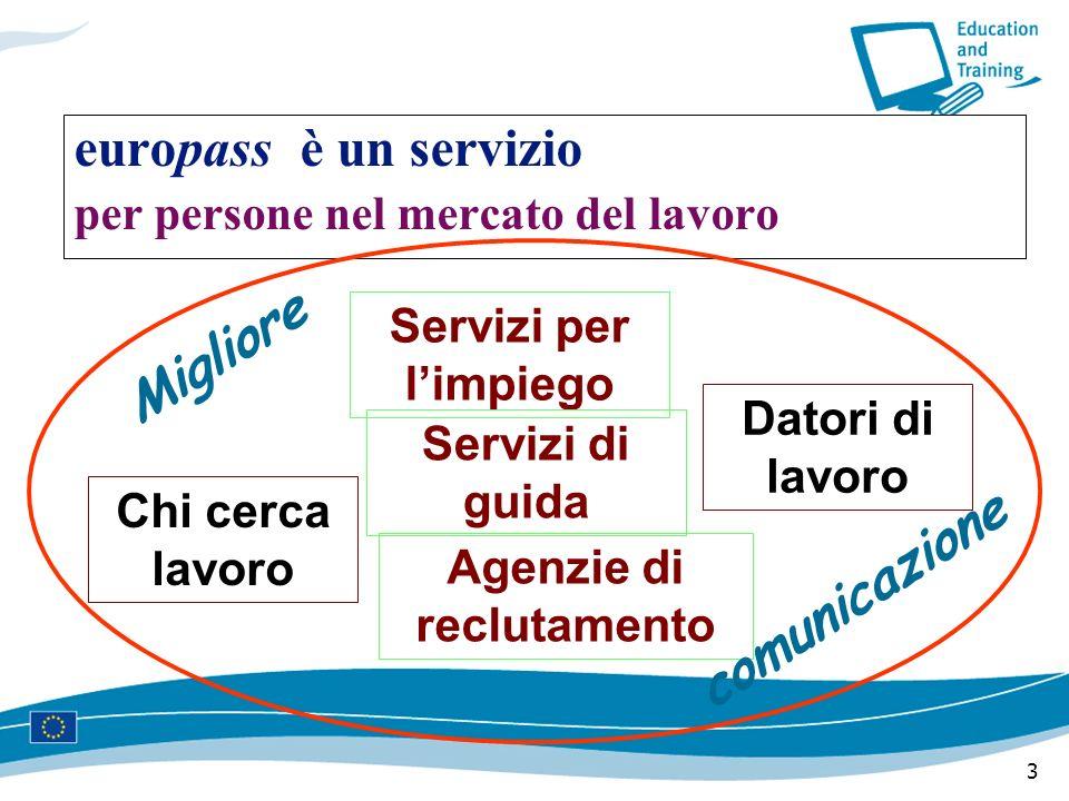 3 europass è un servizio per persone nel mercato del lavoro Chi cerca lavoro Datori di lavoro Servizi per limpiego Servizi di guida Agenzie di recluta