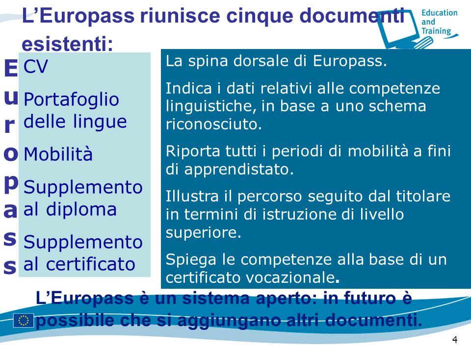 4 EuropassEuropass CV Portafoglio delle lingue Mobilità Supplemento al diploma Supplemento al certificato La spina dorsale di Europass. Indica i dati