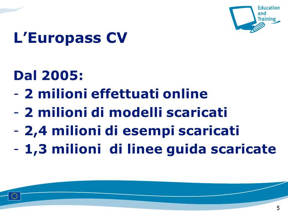 5 LEuropass CV Dal 2005: -2 milioni effettuati online -2 milioni di modelli scaricati -2,4 milioni di esempi scaricati -1,3 milioni di linee guida scaricate