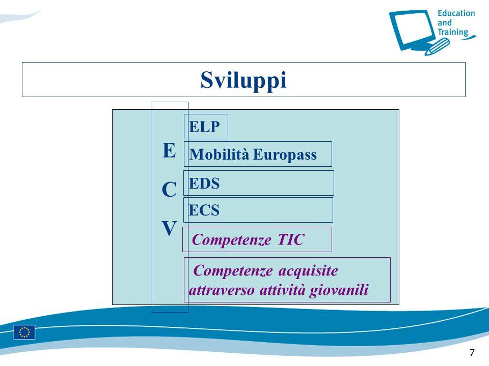 7 Sviluppi ECVECV ELP Mobilità Europass EDS ECS Competenze TIC Competenze acquisite attraverso attività giovanili