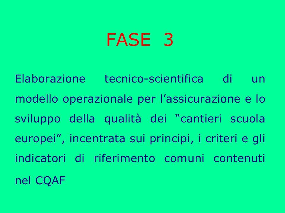 FASE 3 Elaborazione tecnico-scientifica di un modello operazionale per lassicurazione e lo sviluppo della qualità dei cantieri scuola europei, incentrata sui principi, i criteri e gli indicatori di riferimento comuni contenuti nel CQAF