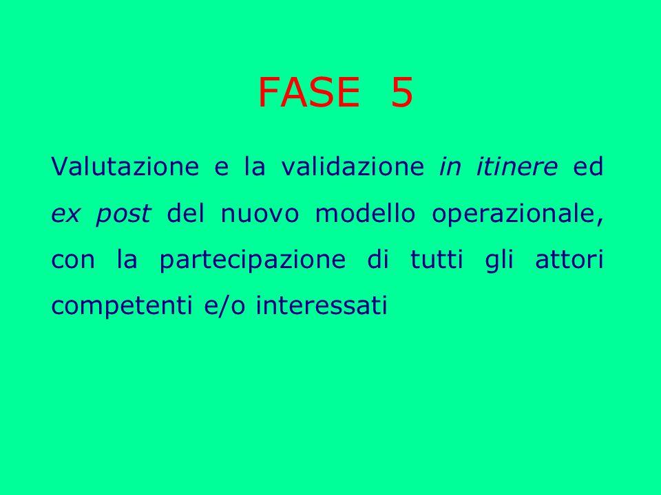 FASE 5 Valutazione e la validazione in itinere ed ex post del nuovo modello operazionale, con la partecipazione di tutti gli attori competenti e/o interessati