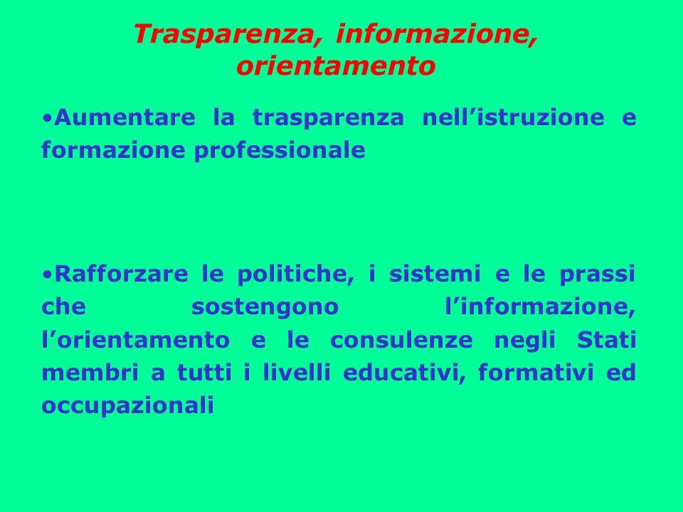 Trasparenza, informazione, orientamento Aumentare la trasparenza nellistruzione e formazione professionale Rafforzare le politiche, i sistemi e le prassi che sostengono linformazione, lorientamento e le consulenze negli Stati membri a tutti i livelli educativi, formativi ed occupazionali