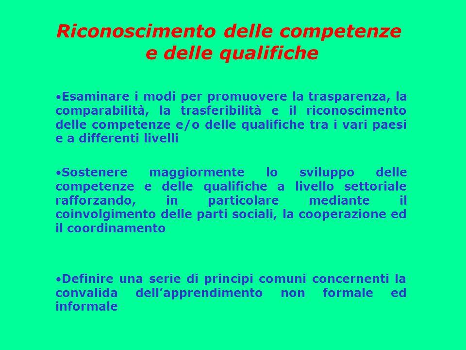 Riconoscimento delle competenze e delle qualifiche Esaminare i modi per promuovere la trasparenza, la comparabilità, la trasferibilità e il riconoscimento delle competenze e/o delle qualifiche tra i vari paesi e a differenti livelli Sostenere maggiormente lo sviluppo delle competenze e delle qualifiche a livello settoriale rafforzando, in particolare mediante il coinvolgimento delle parti sociali, la cooperazione ed il coordinamento Definire una serie di principi comuni concernenti la convalida dellapprendimento non formale ed informale