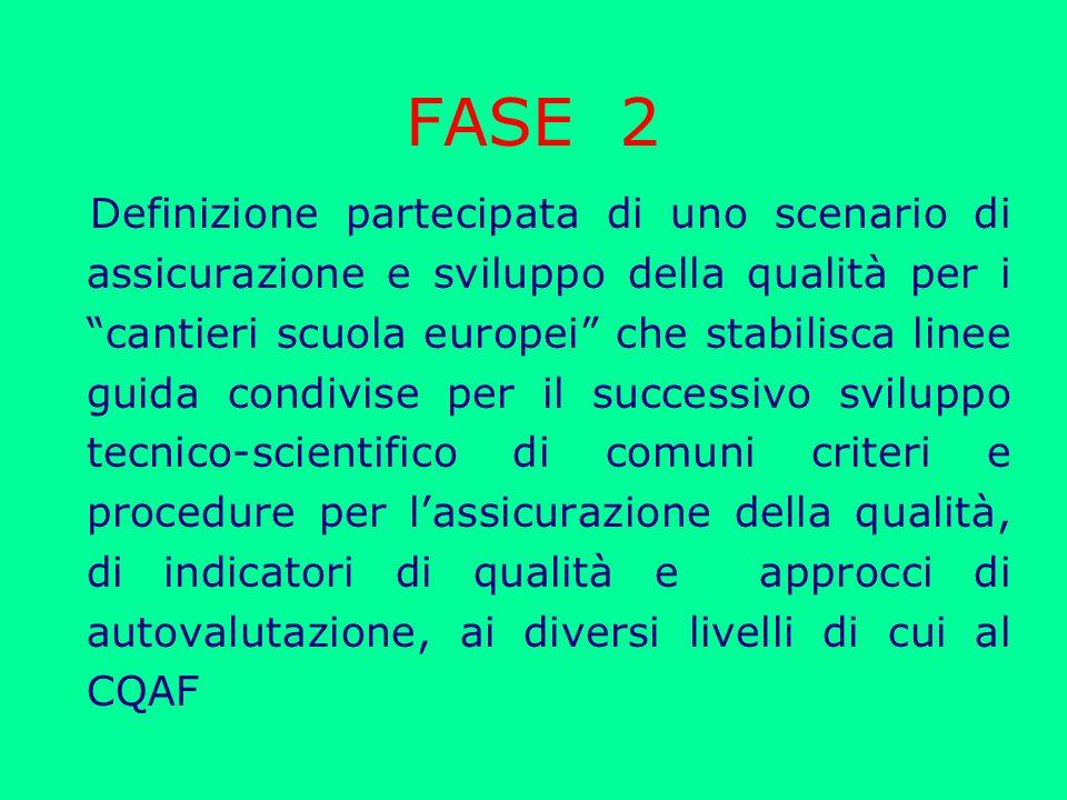 FASE 2 Definizione partecipata di uno scenario di assicurazione e sviluppo della qualità per i cantieri scuola europei che stabilisca linee guida condivise per il successivo sviluppo tecnico-scientifico di comuni criteri e procedure per lassicurazione della qualità, di indicatori di qualità e approcci di autovalutazione, ai diversi livelli di cui al CQAF