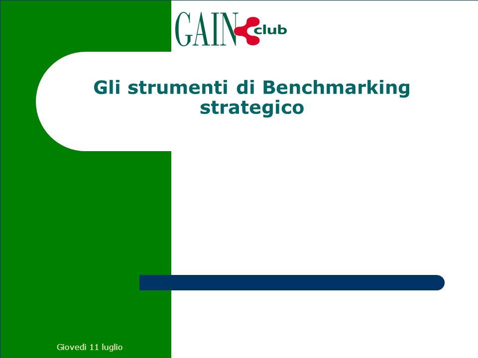 Giovedì 11 luglio Gli strumenti di Benchmarking strategico