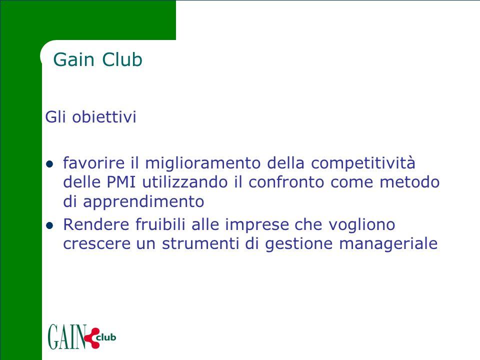 Gain Club Gli obiettivi favorire il miglioramento della competitività delle PMI utilizzando il confronto come metodo di apprendimento Rendere fruibili alle imprese che vogliono crescere un strumenti di gestione manageriale