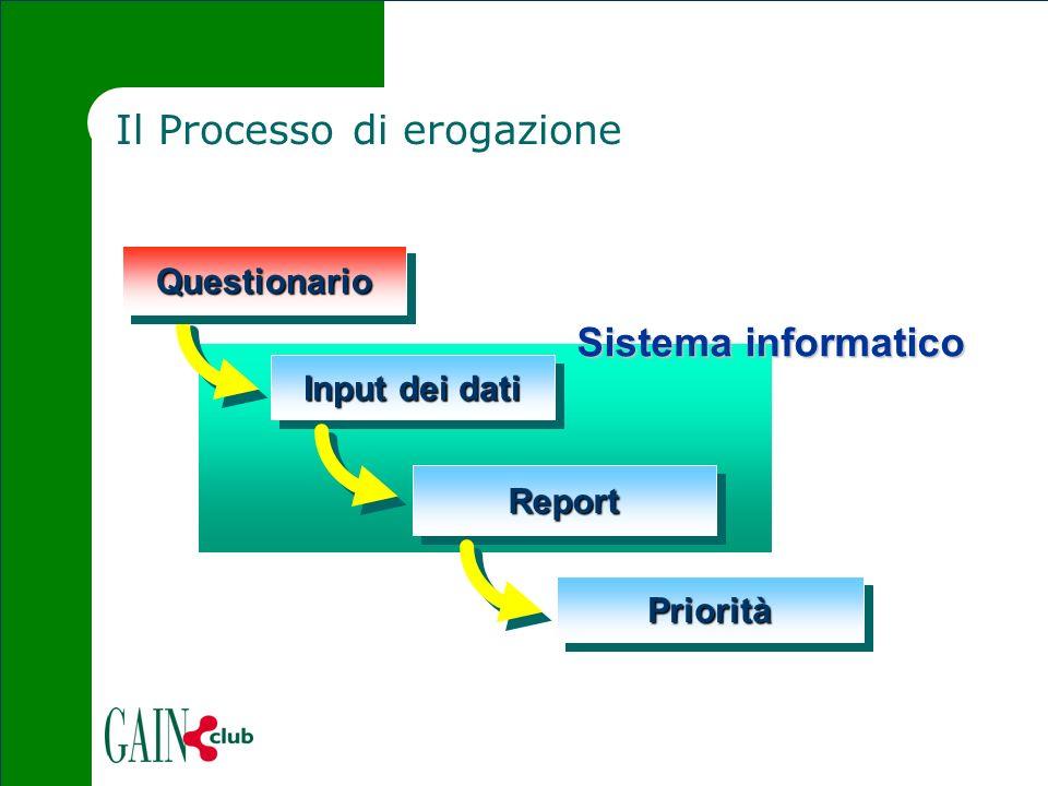 Il Processo di erogazione QuestionarioQuestionario Sistema informatico Input dei dati ReportReport PrioritàPriorità QuestionarioQuestionario