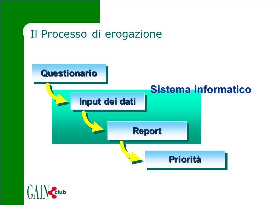 Il Processo di erogazione QuestionarioQuestionario Sistema informatico Input dei dati Input dei dati Input dei dati Input dei dati ReportReport Priori