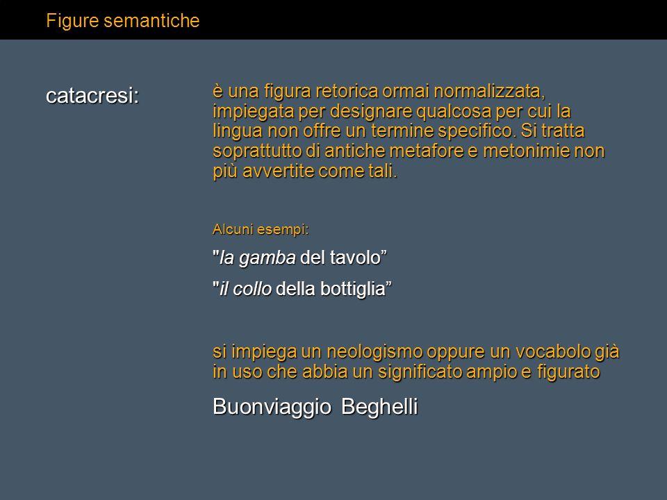 Figure semantiche è una figura retorica ormai normalizzata, impiegata per designare qualcosa per cui la lingua non offre un termine specifico. Si trat