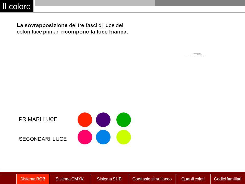 Il colore La sovrapposizione dei tre fasci di luce dei colori-luce primari ricompone la luce bianca. PRIMARI LUCE SECONDARI LUCE Sistema RGBSistema CM
