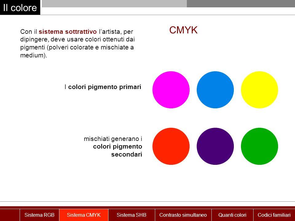 Il colore Con il sistema sottrattivo lartista, per dipingere, deve usare colori ottenuti dai pigmenti (polveri colorate e mischiate a medium).