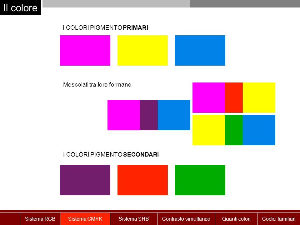 Il colore I COLORI PIGMENTO PRIMARI I COLORI PIGMENTO SECONDARI Mescolati tra loro formano Sistema RGBSistema CMYKSistema SHBContrasto simultaneoQuanti coloriCodici familiari