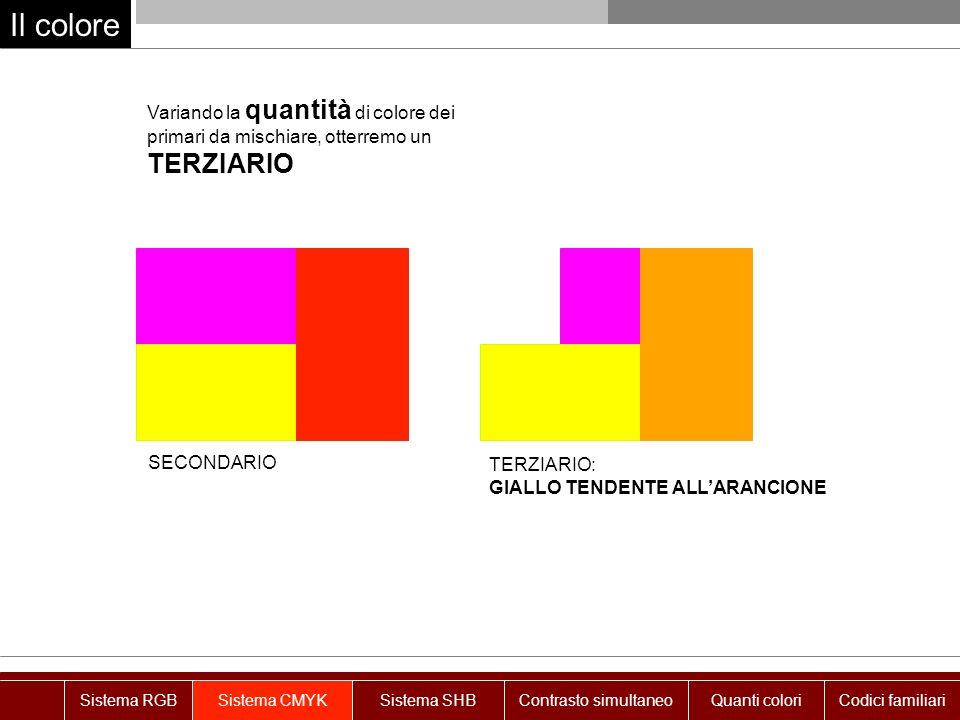 Il colore I TERZIARI ARANCIONE ROSSO TENDENTE ALLARANCIONE GIALLO TENDENTE ALLARANCIONE Sistema RGBSistema CMYKSistema SHBContrasto simultaneoQuanti coloriCodici familiari